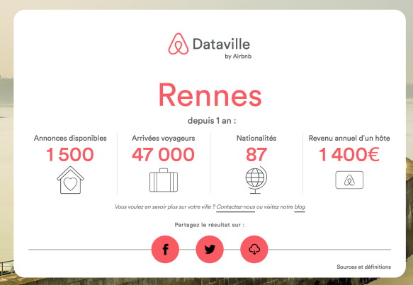 dataville-rennes